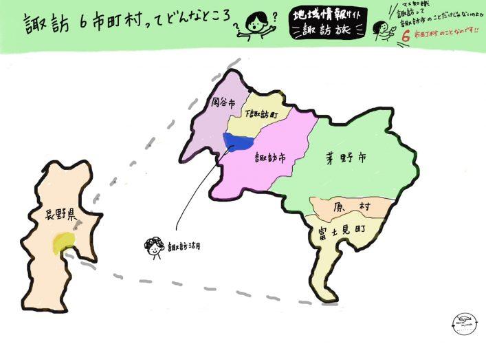 諏訪6市町村紹介
